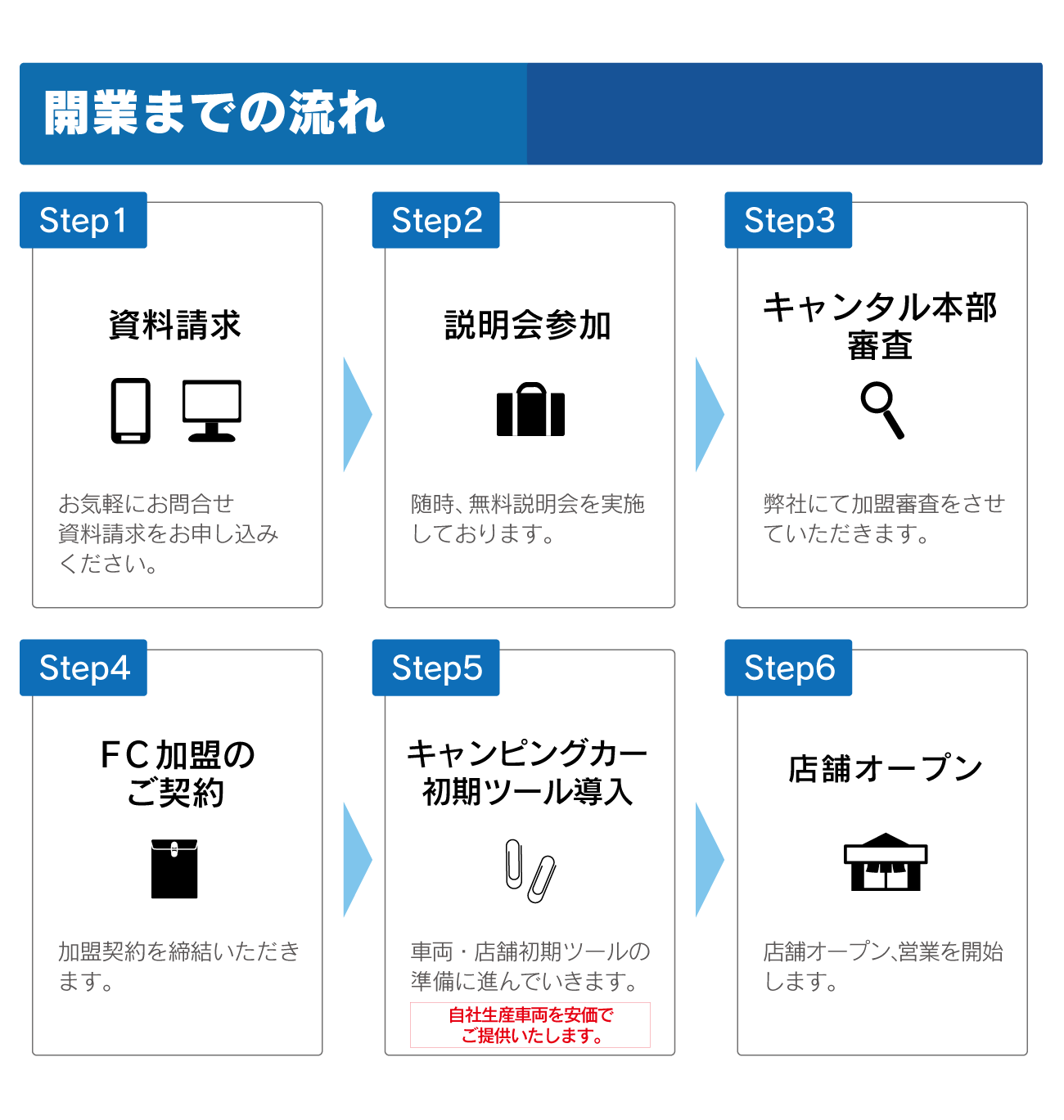 FC_top_nagare2